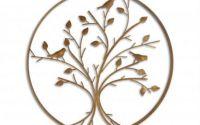 Decoratiune rotunda de perete din metal